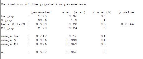 bayesian estimation monolix