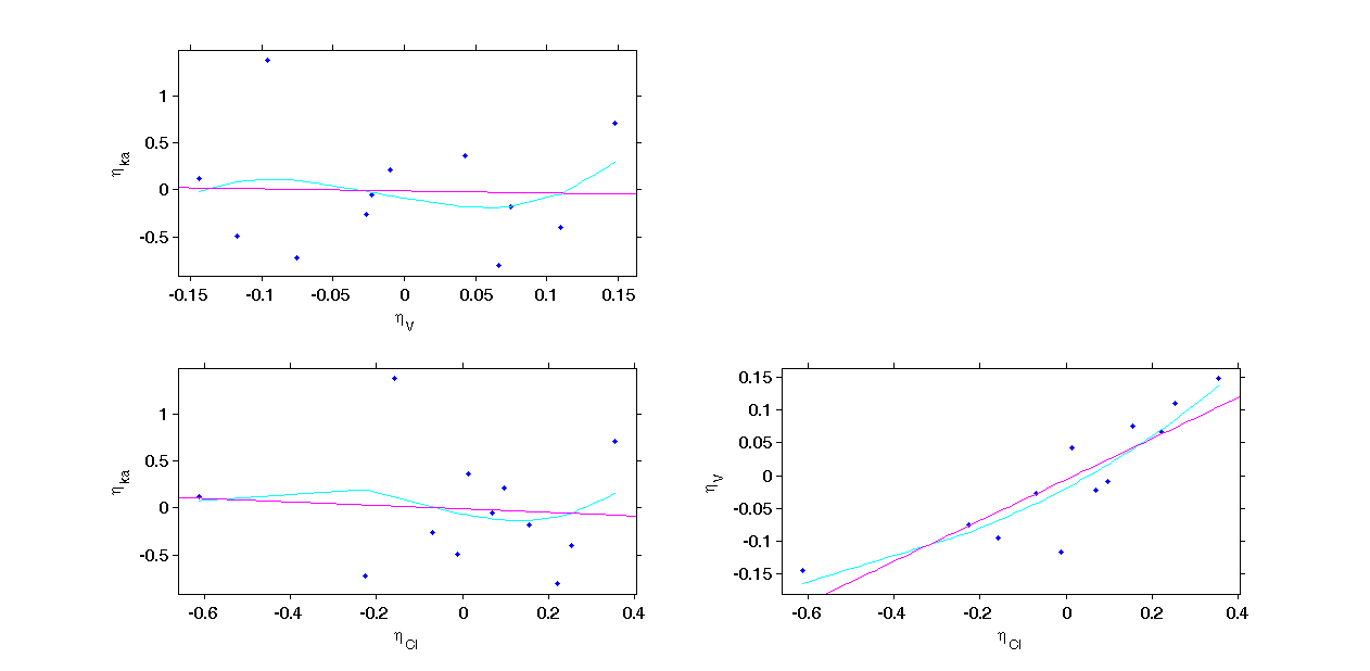 random_effects_joint_distributions