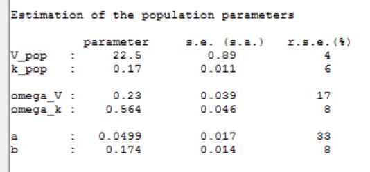 CS-tobramycin-monolix-6-Vkmodel-lastestimates