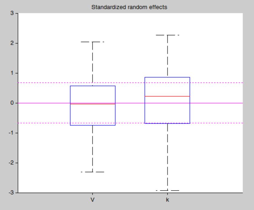 CS-tobramycin-monolix-8-Vkmodel-randomeffects