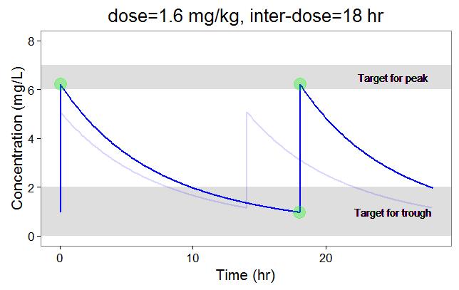 cs-tobra-simulx8