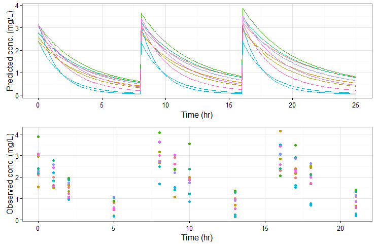 cs-tobra-v2-simulx2