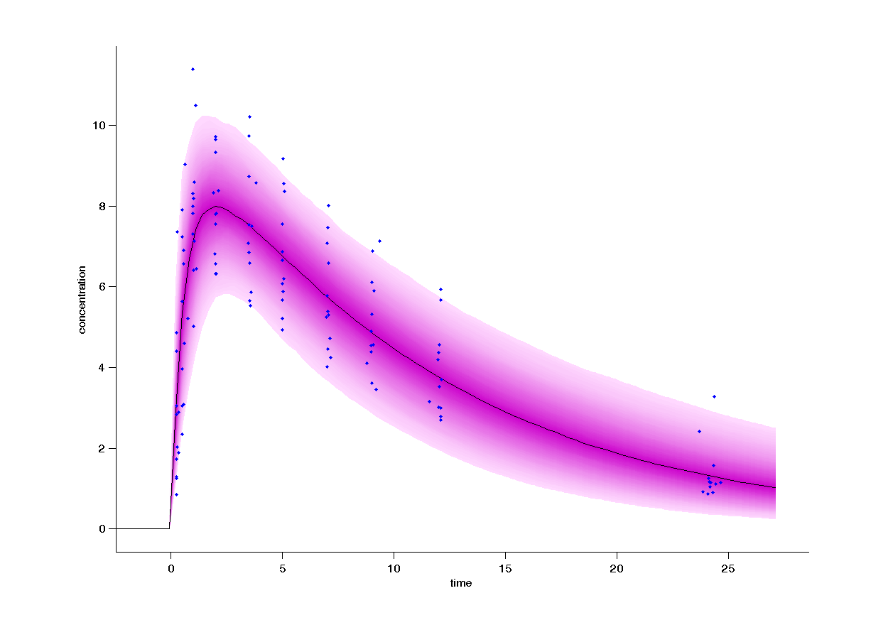 prediction_distribution
